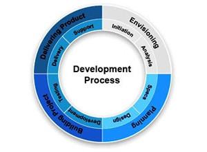 Мониторинг проекта EDUCA