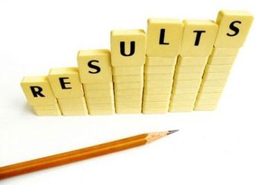 Результаты первого конкурса по КА 1: Международная кредитная мобильность