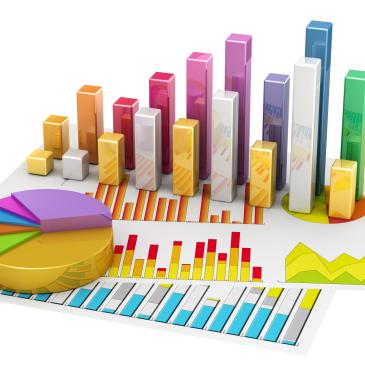 Cтатистика по результатам конкурсного отбора проектов по компоненту Повышение потенциала в области высшего образования
