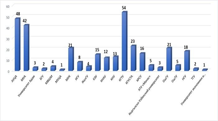 Итоги МКМ за 2015-2017гг.